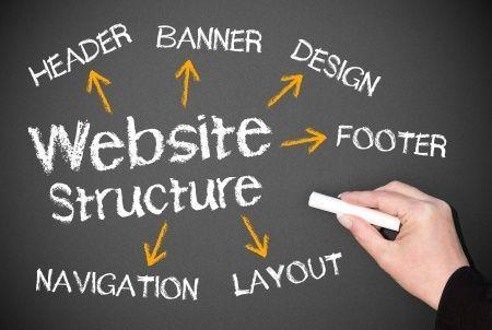 Comment faire son site internet soi-meme ? Partie 5